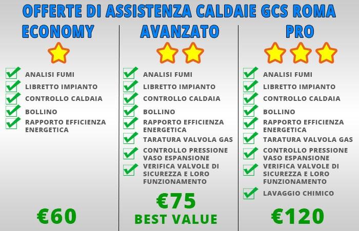 offerte servizi caldaie roma gcs revisione caldaie roma